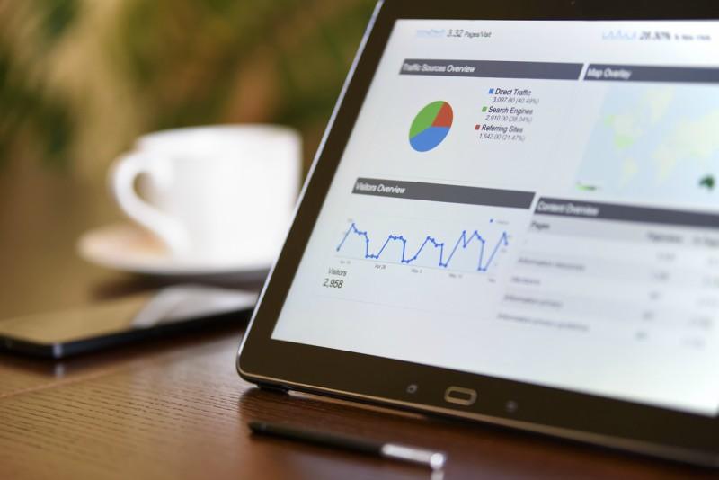 Prednosti Google Adwords oglašavanja